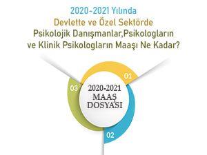2020-2021 Psikolojik Danışman, Psikolog ve Klinik Psikolog Maaşları