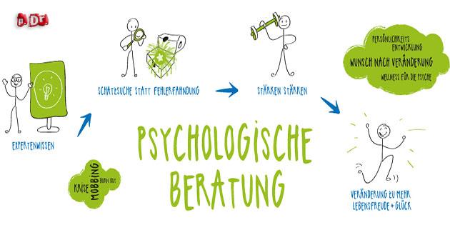 Was İst Psychologische Beratung Und Betreuung?