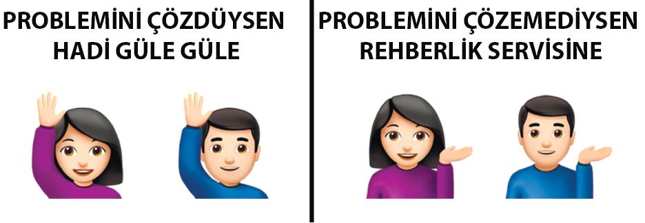 UZLAŞMA (PROBLEM ÇÖZME VE ANLAŞMA) MERDİVENİ