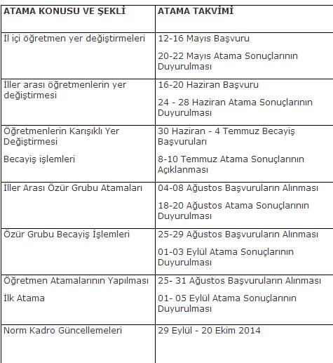 MEB 2014 Yılı Atama ve YerDeğiştirme Takvimi