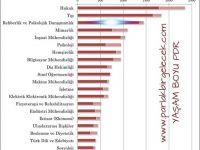 Meb'de Kaç  PDR'ciye  İhtiyaç  Var ve Bu Yıl (2014-2015) Toplam Kaç PDR'ci Üniversiteye Alınacak?